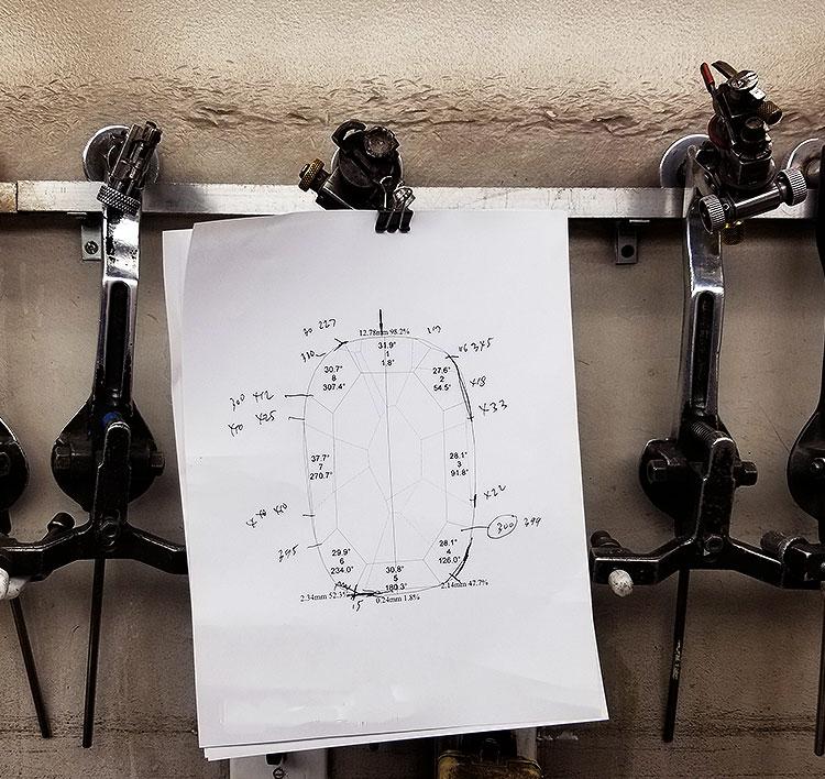 A Technical Chart